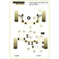 [Silentbloky Powerflex na VOLKSWAGEN Golf MK7 5G (2012-)-4WD]