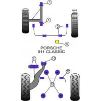 [Silentbloky Powerflex na Porsche 911 Classic (1978 - 1989) Turbo]