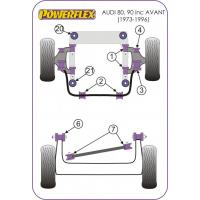 [Silentbloky Powerflex na Porsche 924 and S (all years) , 944 (1982 - 1985)]