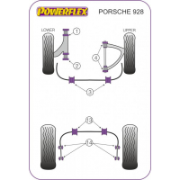 [Silentbloky Powerflex na Porsche 928 (1978 - 1995)]