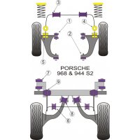 [Silentbloky Powerflex na Porsche 968 (1992 - 1995)]