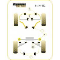 [Silentbloky Powerflex PFR5-504-15BLK - BMW Anti Roll Bar 15mm - VÝPREDAJ]