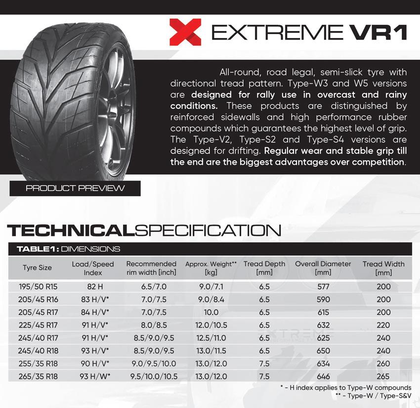 Extreme Pneumatiky VR1